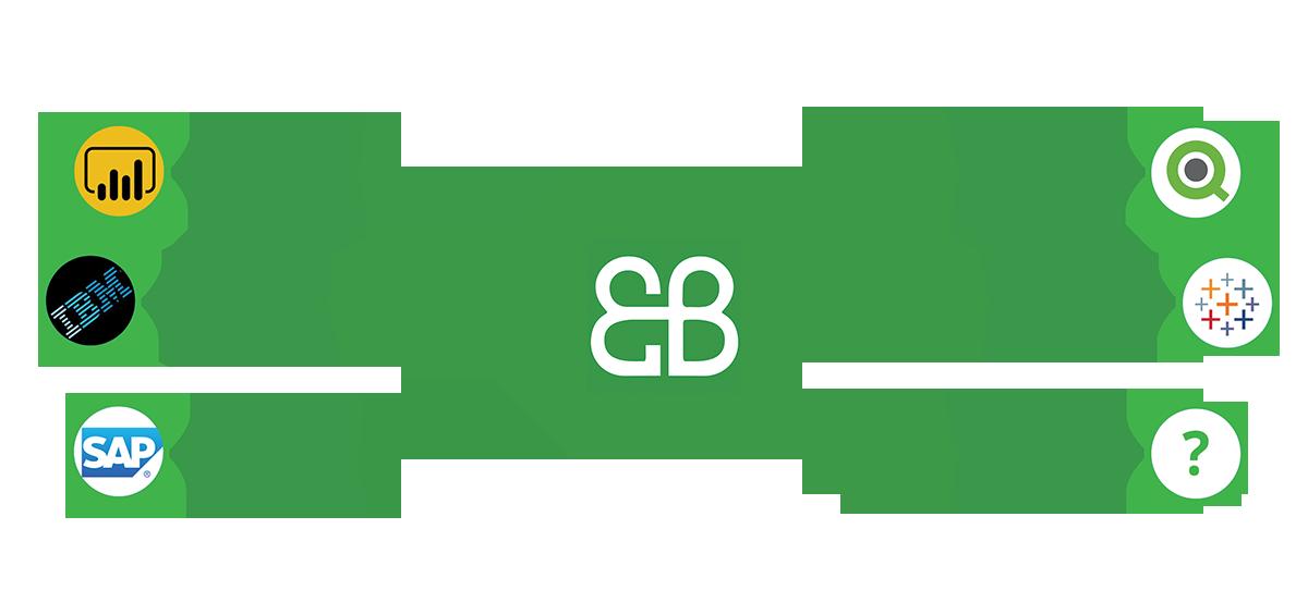 API connector E-Brida